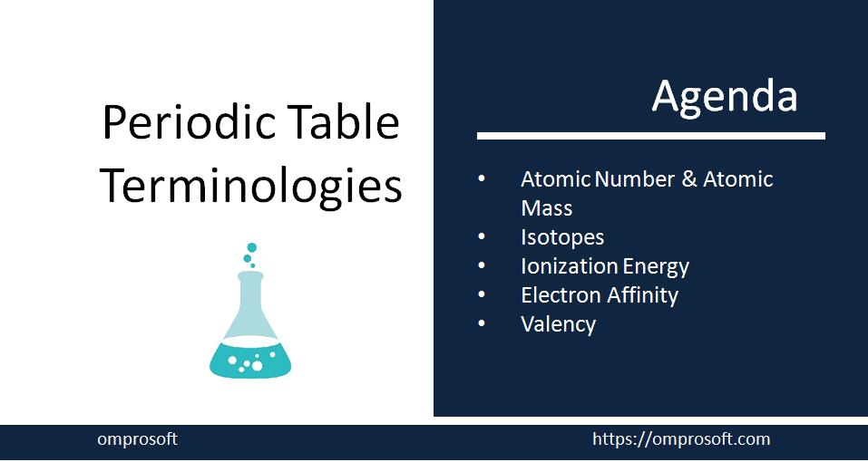 Periodic Table Terminologies